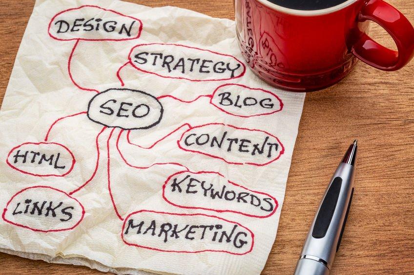 SEO - Cómo encontrar las palabras clave o keywords para tu negocio
