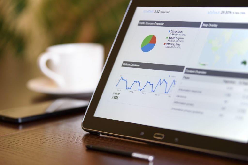 Digital Marketing Ad Tech
