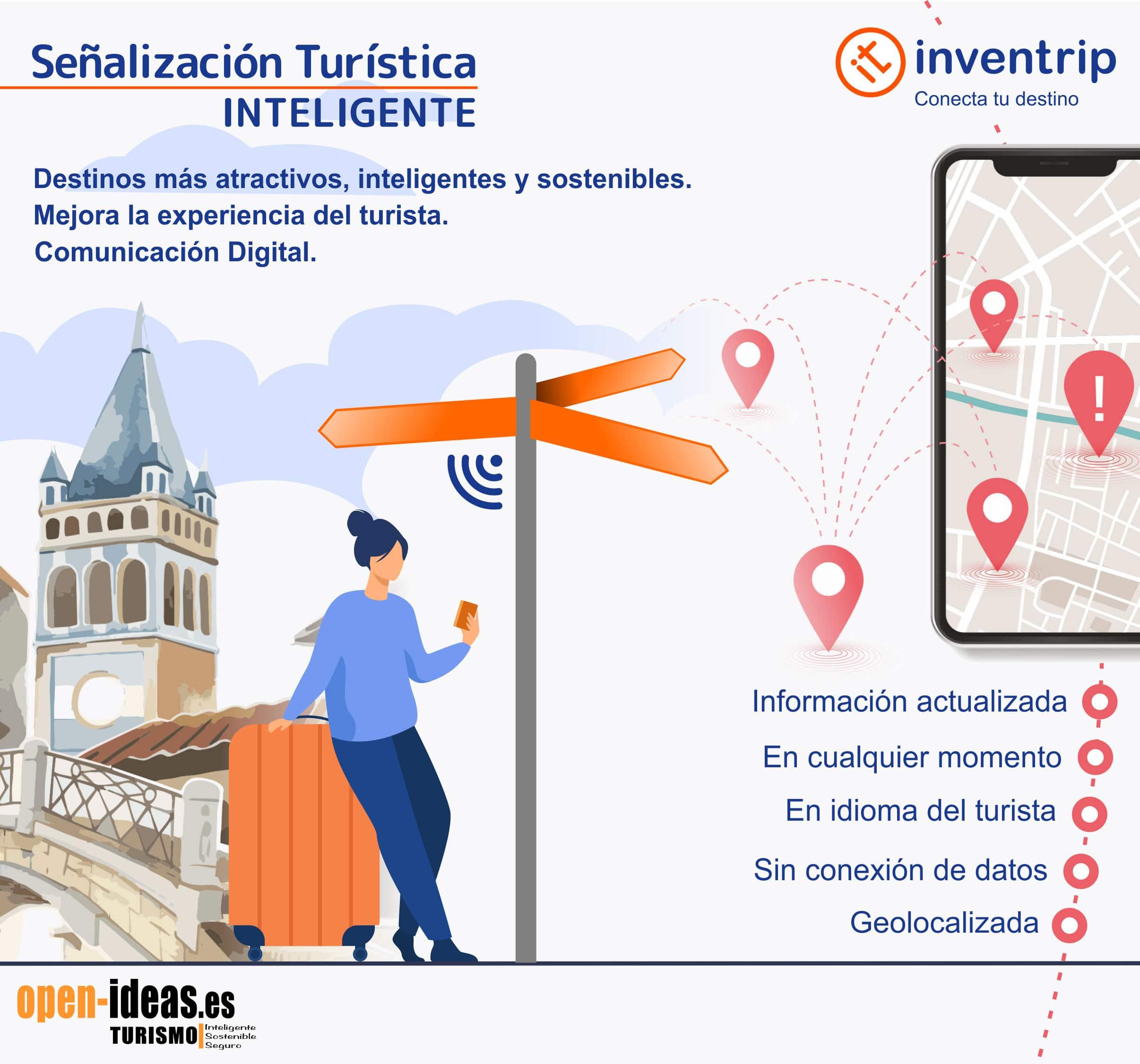 infografia-inventrip-v2