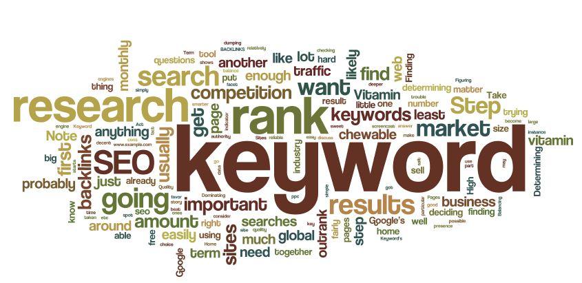 palabras clave y posicionamiento web 2